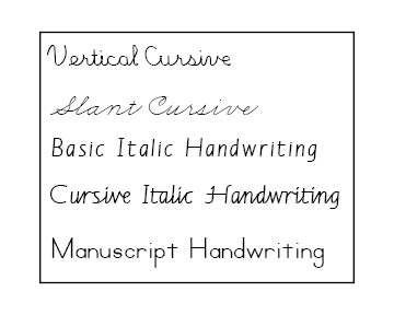 Cursive Handwriting ~ step-by-step for beginners | Handwriting ...
